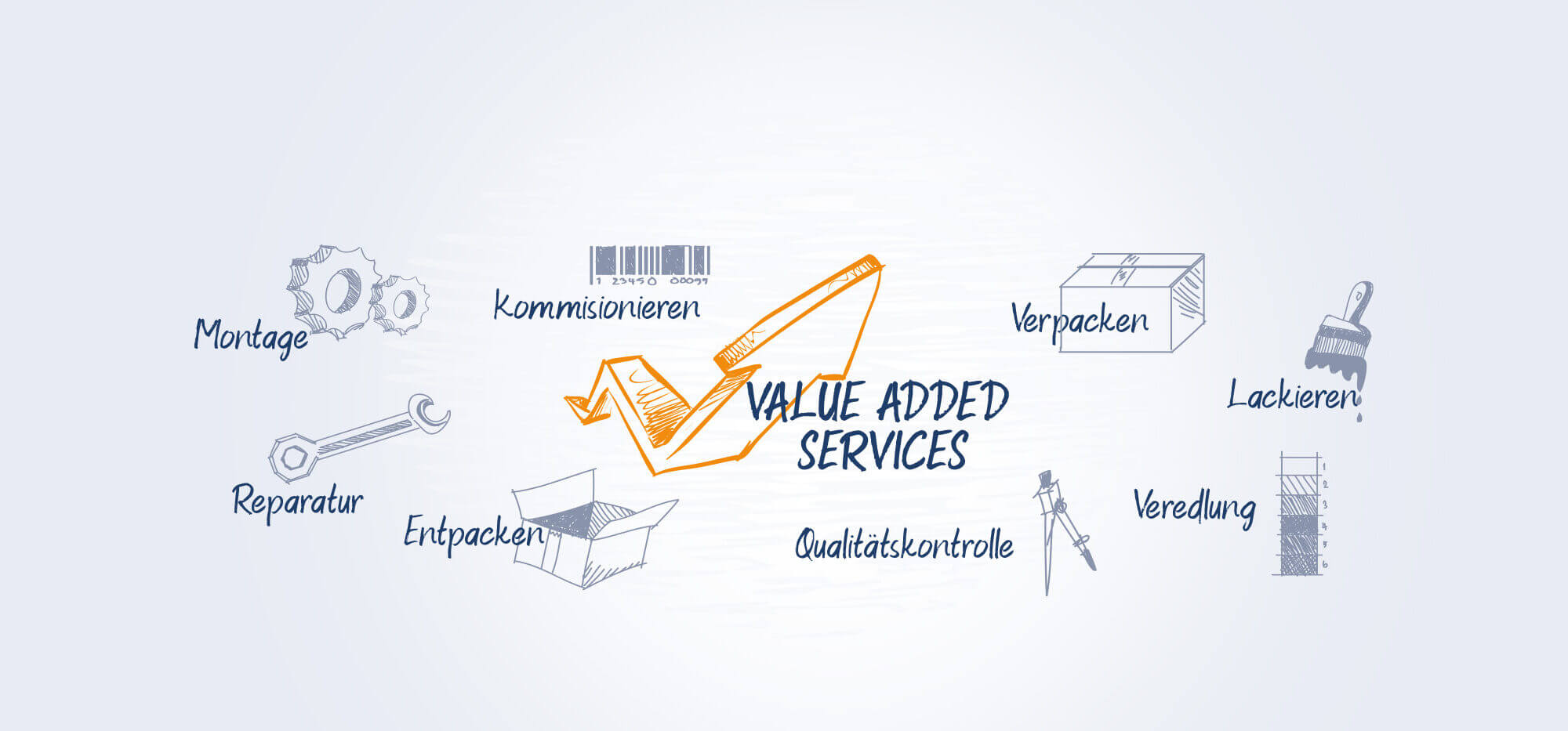 hegmann value added services Kopie